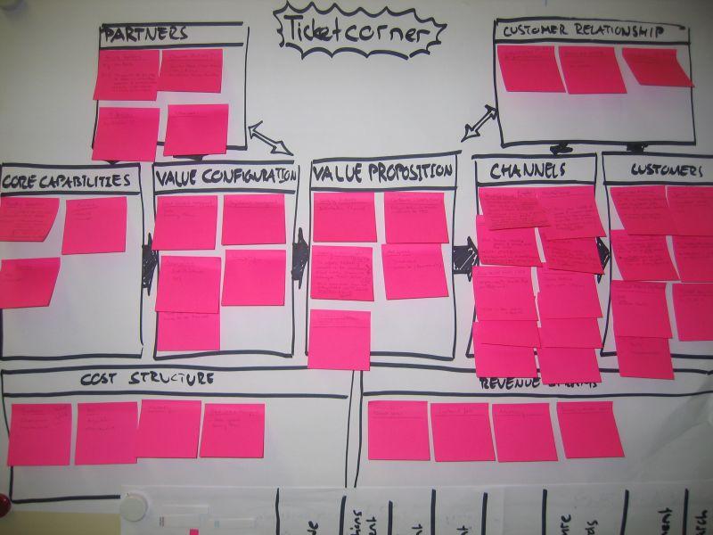 Planning Agile