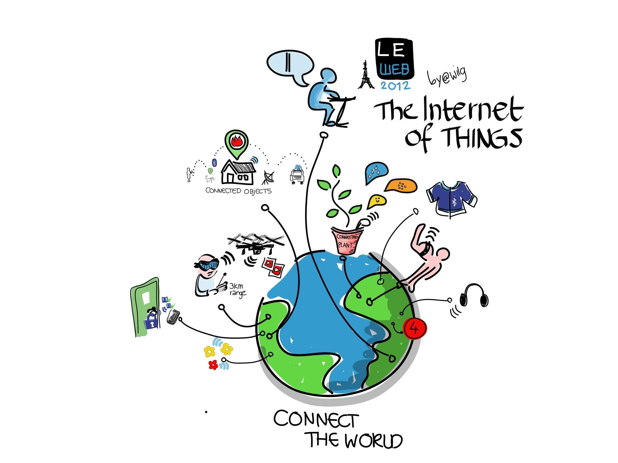 Internet_of_things_signed_by_the_author