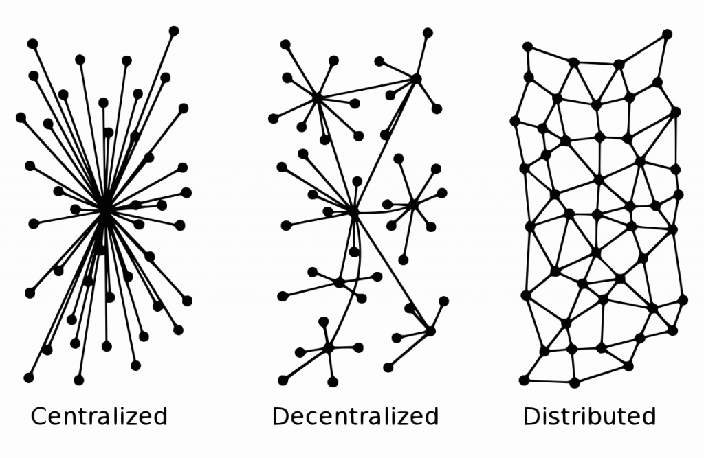 D2SI_Blog_Image_Blockchain_DAO_network