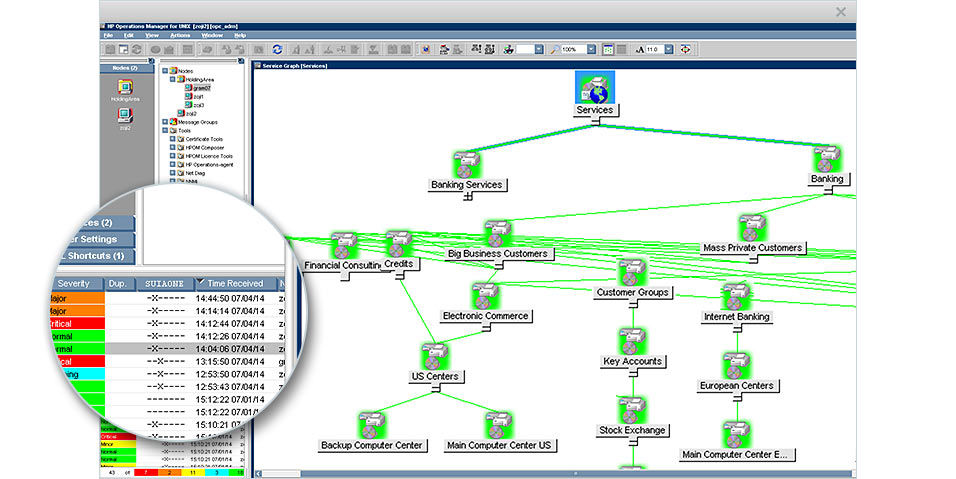 HP Operations Manager Monitoring
