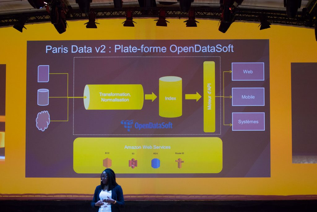 D2SI_Blog_Image_AWSSummit_Paris2016 (24)