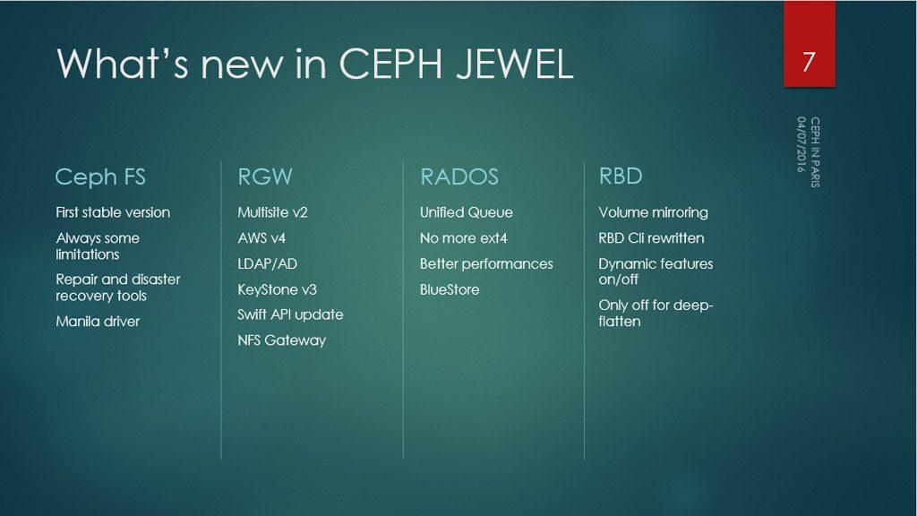 Ceph Jewel 10.2