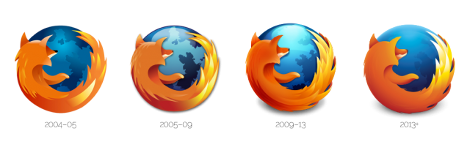 Evolution du logo Firefox