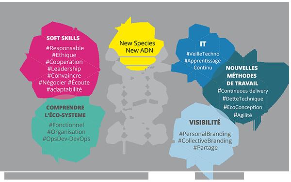 D2SI-Icelab-ADN-Informaticiens