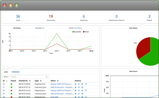 D2SI_Blog_Image_Ansible_tower2_dashboard