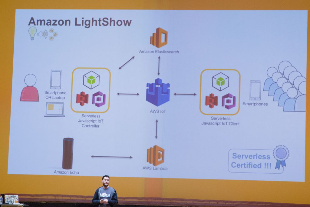 D2SI_Blog_Image_AWSSummit_Paris2016_IoT