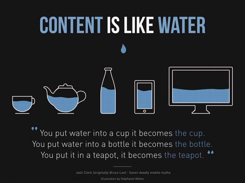 D2SI_Blog_Image_Responsive_Content