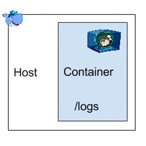 d2si_blog_image_docker_monitoring_07
