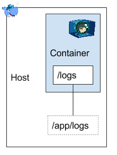 d2si_blog_image_docker_monitoring_08
