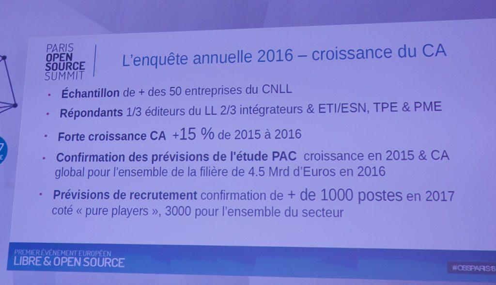 Paris Open Source Summit 2016