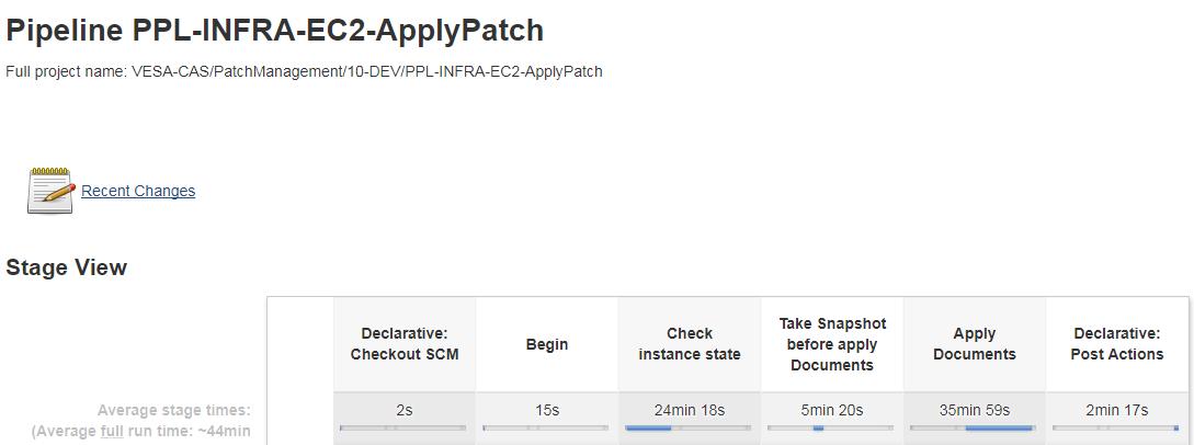 Tutoriel Serverless - 2 : Automatiser le patch management