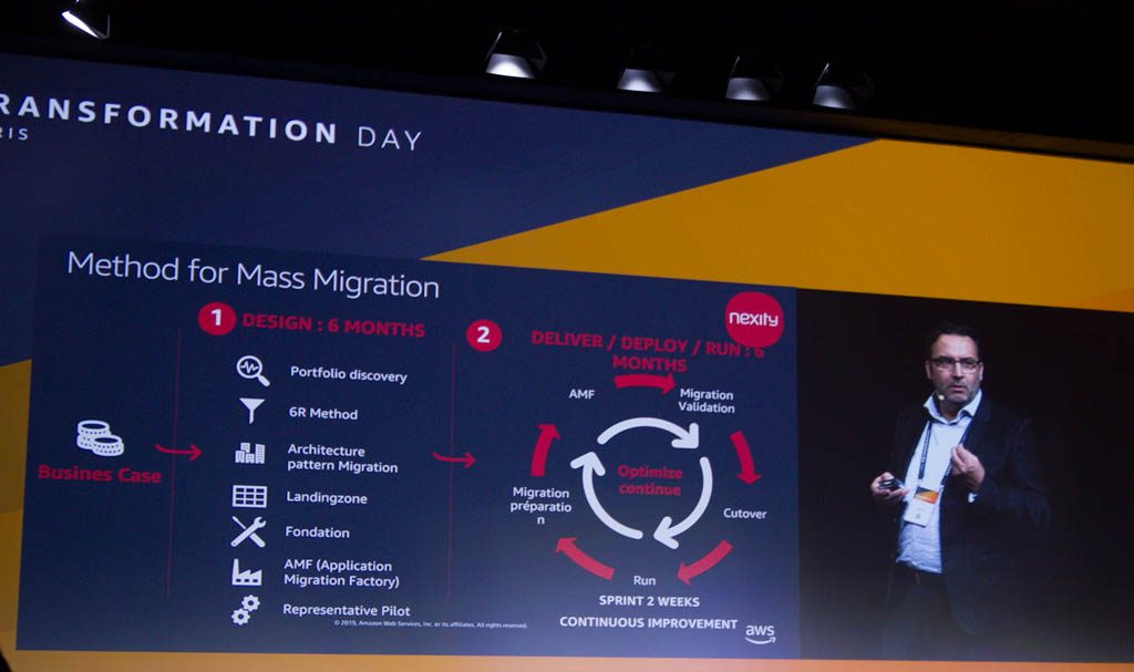 Laurent Dirson AWS Transformation Day